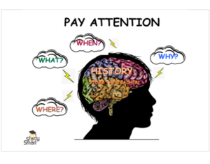 Paying attention graphic